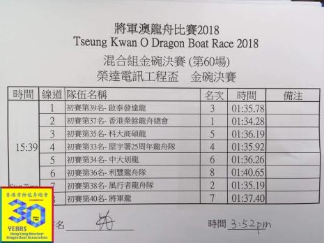 TKO_IMG-20180708-WA0027